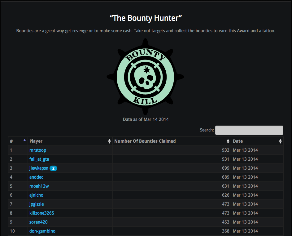 bounties_leaderboard.png